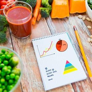 Что такое дефицит калорий