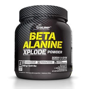 Бета-Аланин в бодибилдинге